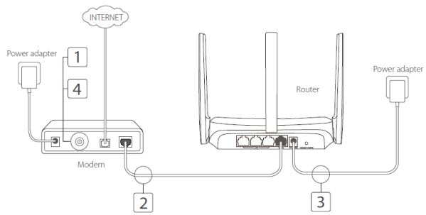mercusys-router-1